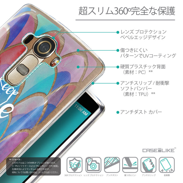 Details in Japanese - CASEiLIKE LG G4 back cover Quote 2417