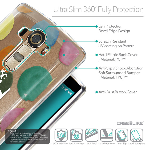 Details in English - CASEiLIKE LG G4 back cover Quote 2420