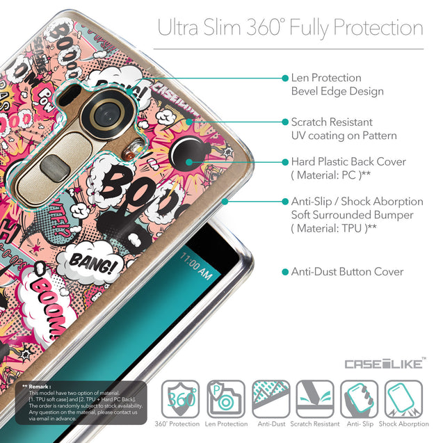 Details in English - CASEiLIKE LG G4 back cover Comic Captions Pink 2912
