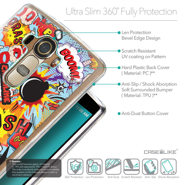 Details in English - CASEiLIKE LG G4 back cover Comic Captions Blue 2913