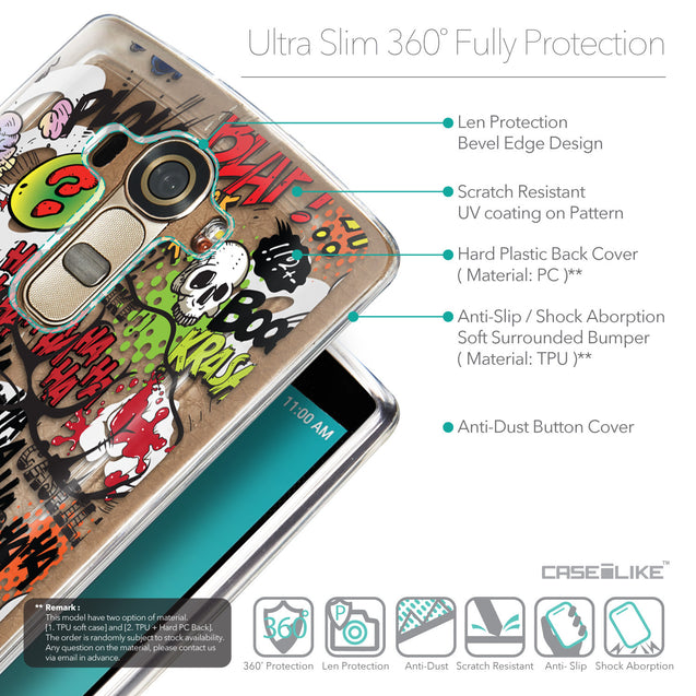 Details in English - CASEiLIKE LG G4 back cover Comic Captions 2914
