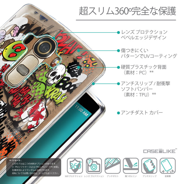 Details in Japanese - CASEiLIKE LG G4 back cover Comic Captions 2914