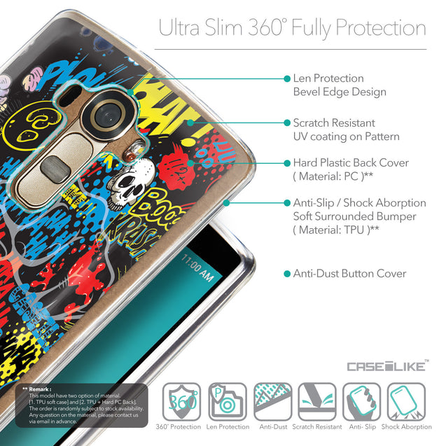 Details in English - CASEiLIKE LG G4 back cover Comic Captions Black 2915