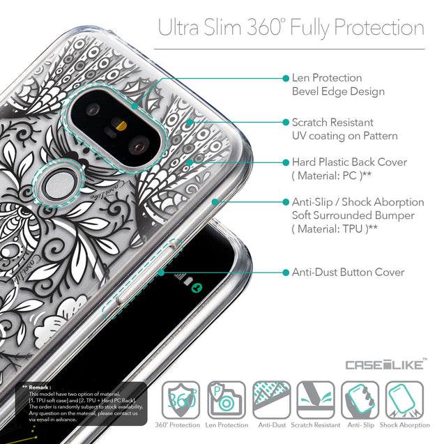 Details in English - CASEiLIKE LG G5 back cover Roses Ornamental Skulls Peacocks 2227