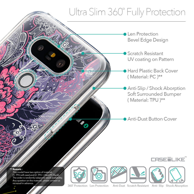 Details in English - CASEiLIKE LG G5 back cover Vintage Roses and Feathers Blue 2252