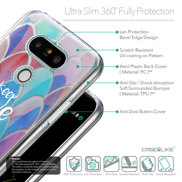 Details in English - CASEiLIKE LG G5 back cover Quote 2417