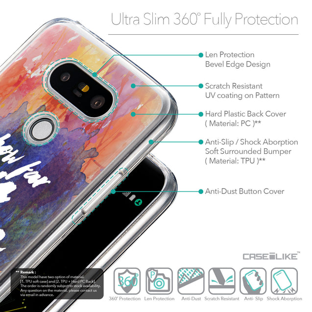 Details in English - CASEiLIKE LG G5 back cover Quote 2421
