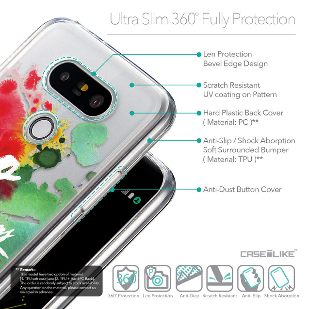 Details in English - CASEiLIKE LG G5 back cover Quote 2424