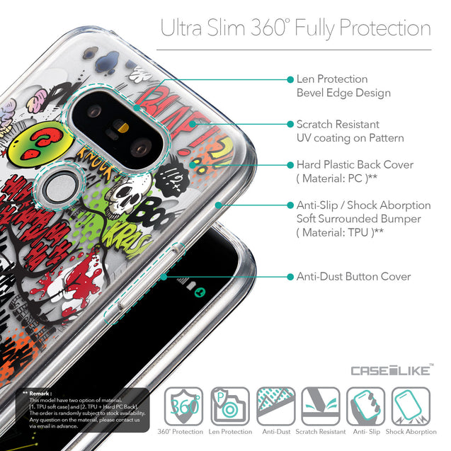 Details in English - CASEiLIKE LG G5 back cover Comic Captions 2914