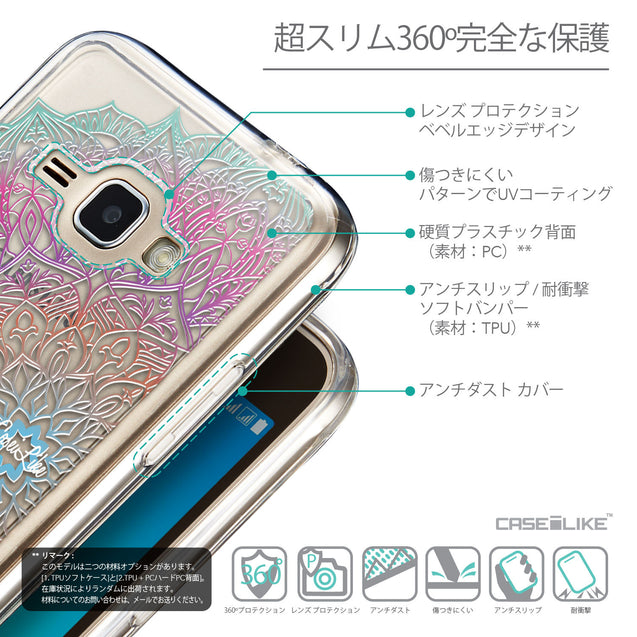 Details in Japanese - CASEiLIKE Samsung Galaxy J1 (2016) back cover Mandala Art 2090