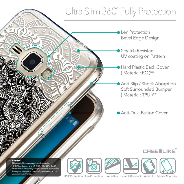 Details in English - CASEiLIKE Samsung Galaxy J1 (2016) back cover Mandala Art 2097