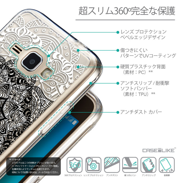Details in Japanese - CASEiLIKE Samsung Galaxy J1 (2016) back cover Mandala Art 2097