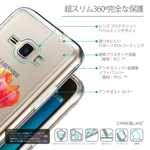 Details in Japanese - CASEiLIKE Samsung Galaxy J1 (2016) back cover Watercolor Floral 2230