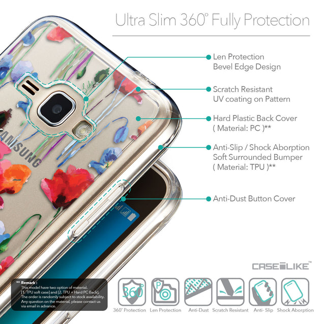 Details in English - CASEiLIKE Samsung Galaxy J1 (2016) back cover Indian Line Art 2061