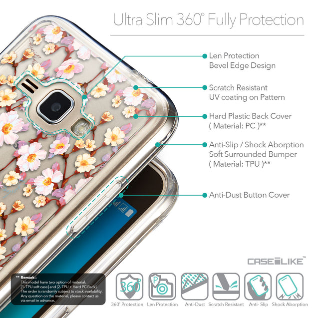 Details in English - CASEiLIKE Samsung Galaxy J1 (2016) back cover Watercolor Floral 2236