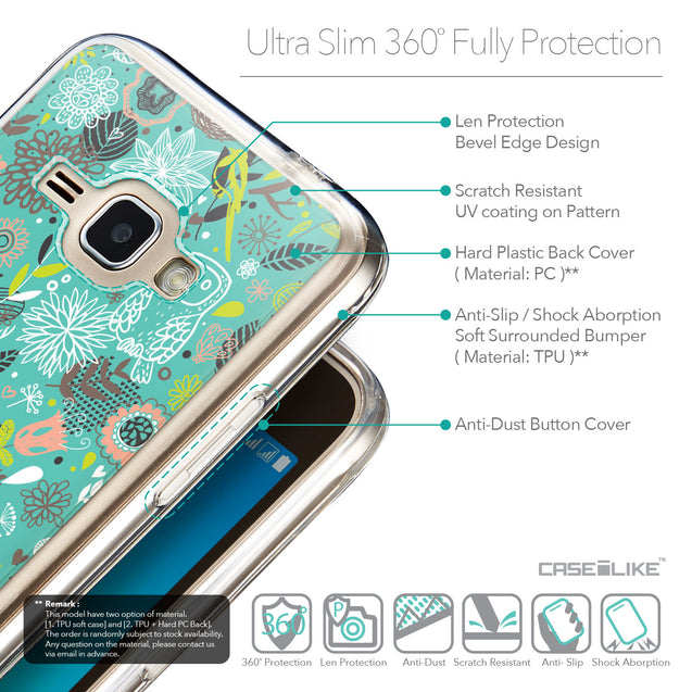 Details in English - CASEiLIKE Samsung Galaxy J1 (2016) back cover Spring Forest Turquoise 2245