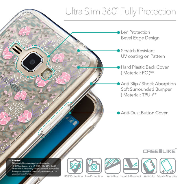 Details in English - CASEiLIKE Samsung Galaxy J1 (2016) back cover Flowers Herbs 2246