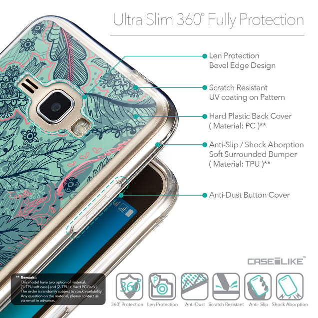 Details in English - CASEiLIKE Samsung Galaxy J1 (2016) back cover Vintage Roses and Feathers Turquoise 2253