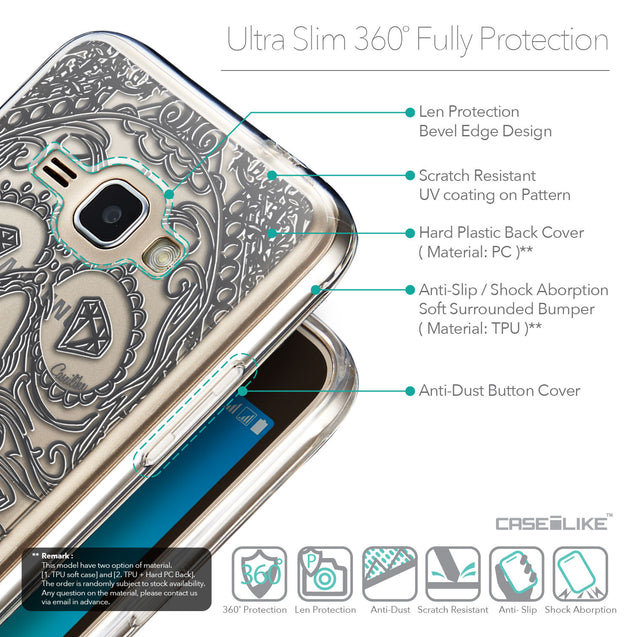 Details in English - CASEiLIKE Samsung Galaxy J1 (2016) back cover Art of Skull 2524