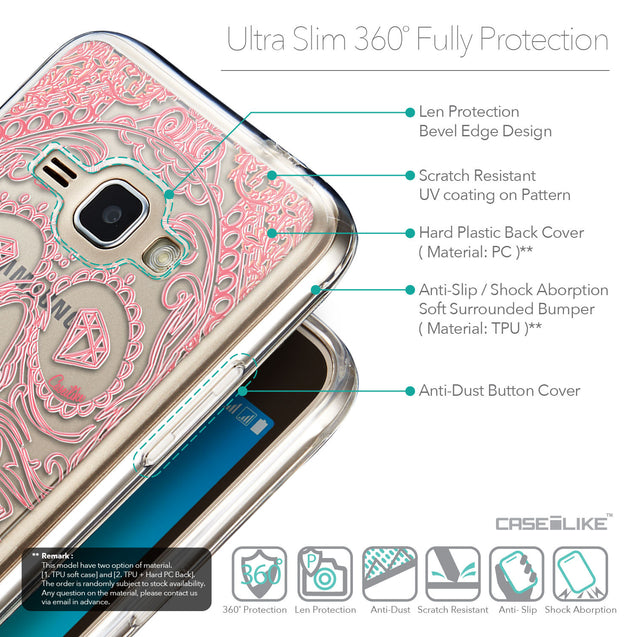 Details in English - CASEiLIKE Samsung Galaxy J1 (2016) back cover Art of Skull 2525