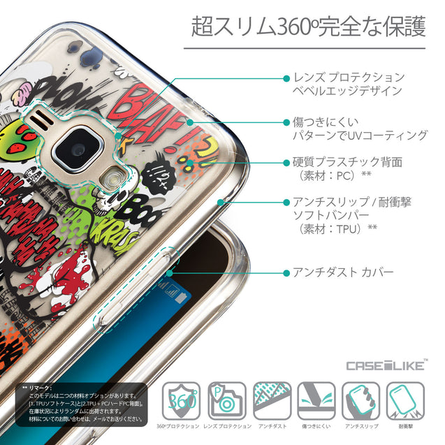 Details in Japanese - CASEiLIKE Samsung Galaxy J1 (2016) back cover Comic Captions 2914