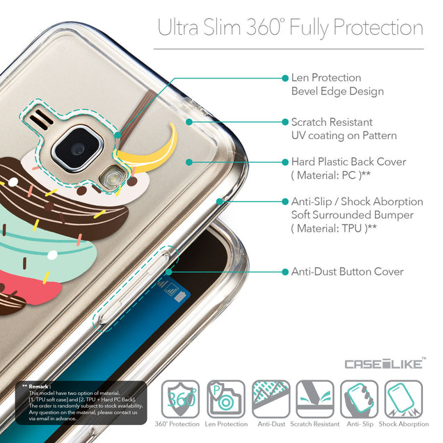 Details in English - CASEiLIKE Samsung Galaxy J1 (2016) back cover Ice Cream 4820