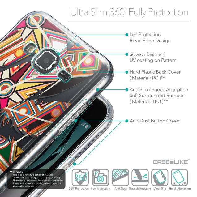 Details in English - CASEiLIKE Samsung Galaxy J3 (2016) back cover Indian Tribal Theme Pattern 2054
