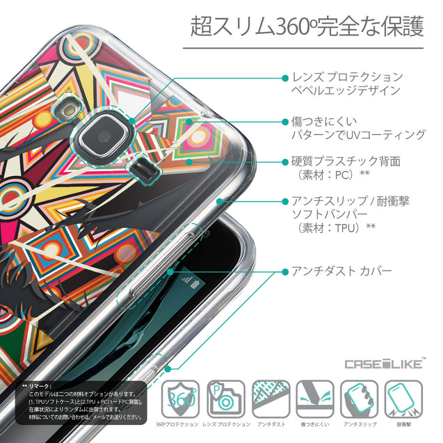 Details in Japanese - CASEiLIKE Samsung Galaxy J3 (2016) back cover Indian Tribal Theme Pattern 2054