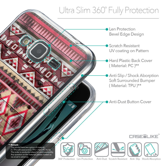 Details in English - CASEiLIKE Samsung Galaxy J3 (2016) back cover Indian Tribal Theme Pattern 2057