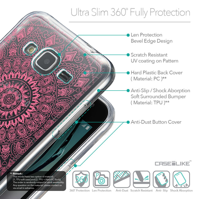 Details in English - CASEiLIKE Samsung Galaxy J3 (2016) back cover Indian Line Art 2062
