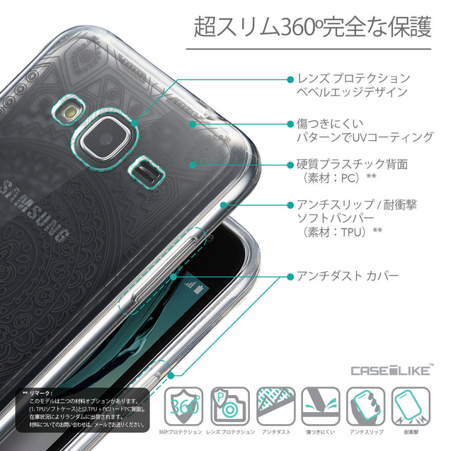 Details in Japanese - CASEiLIKE Samsung Galaxy J3 (2016) back cover Indian Line Art 2063