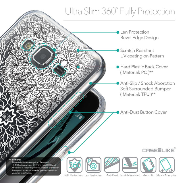 Details in English - CASEiLIKE Samsung Galaxy J3 (2016) back cover Mandala Art 2093
