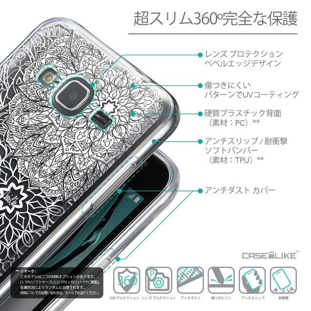 Details in Japanese - CASEiLIKE Samsung Galaxy J3 (2016) back cover Mandala Art 2093