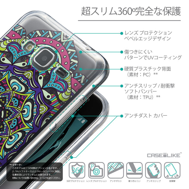 Details in Japanese - CASEiLIKE Samsung Galaxy J3 (2016) back cover Mandala Art 2094