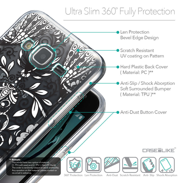 Details in English - CASEiLIKE Samsung Galaxy J3 (2016) back cover Roses Ornamental Skulls Peacocks 2227