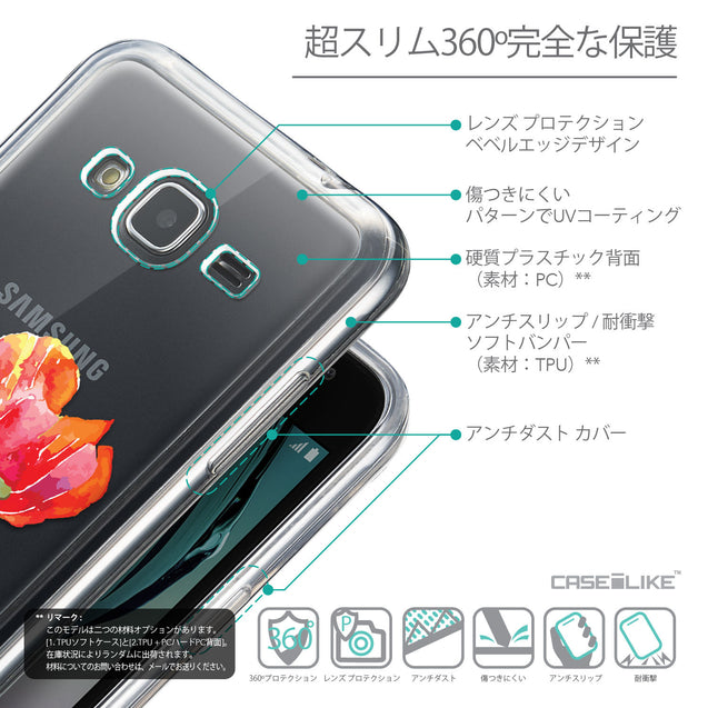 Details in Japanese - CASEiLIKE Samsung Galaxy J3 (2016) back cover Watercolor Floral 2230