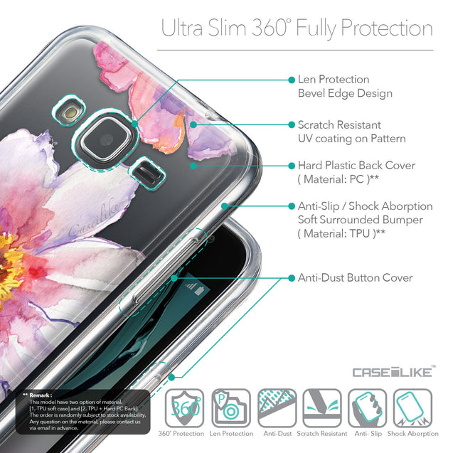 Details in English - CASEiLIKE Samsung Galaxy J3 (2016) back cover Watercolor Floral 2231