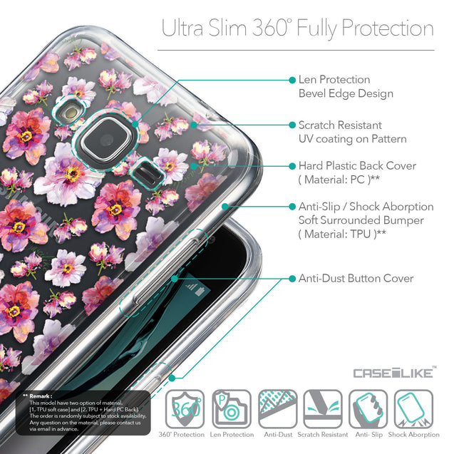 Details in English - CASEiLIKE Samsung Galaxy J3 (2016) back cover Watercolor Floral 2232