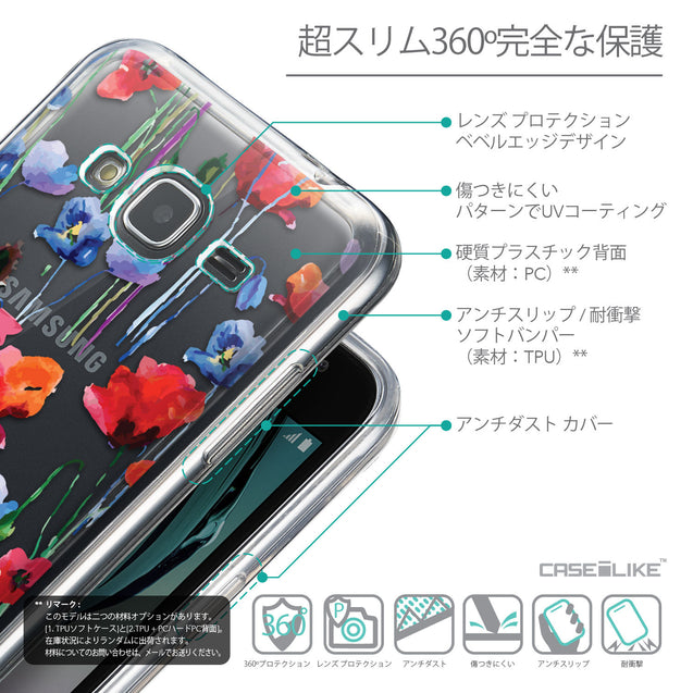 Details in Japanese - CASEiLIKE Samsung Galaxy J3 (2016) back cover Indian Line Art 2061