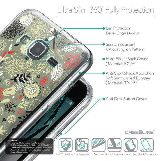 Details in English - CASEiLIKE Samsung Galaxy J3 (2016) back cover Spring Forest Gray 2243