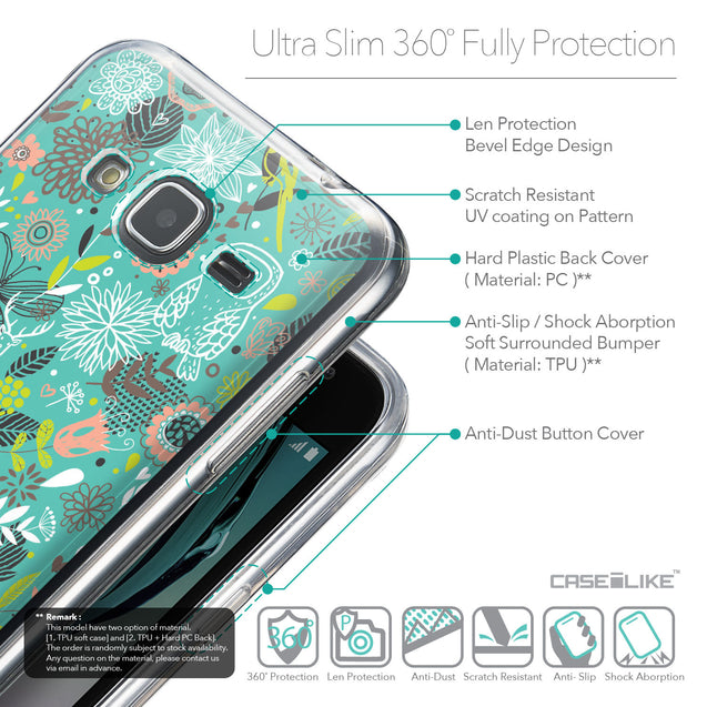 Details in English - CASEiLIKE Samsung Galaxy J3 (2016) back cover Spring Forest Turquoise 2245