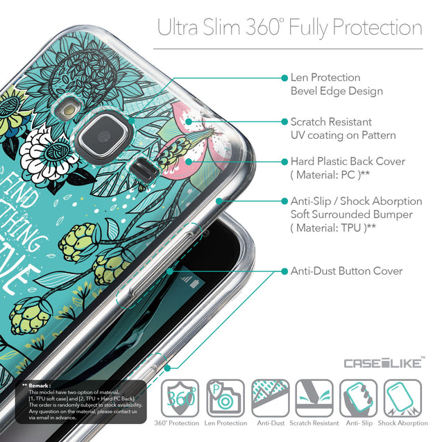 Details in English - CASEiLIKE Samsung Galaxy J3 (2016) back cover Blooming Flowers Turquoise 2249