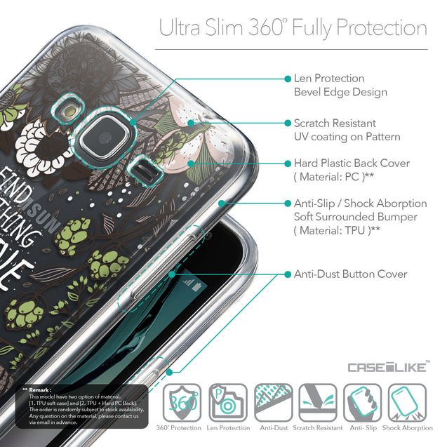 Details in English - CASEiLIKE Samsung Galaxy J3 (2016) back cover Blooming Flowers 2250