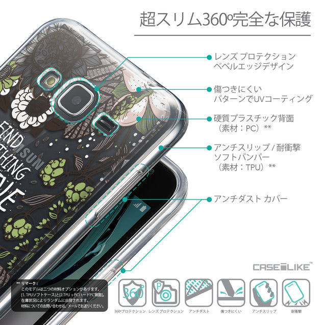 Details in Japanese - CASEiLIKE Samsung Galaxy J3 (2016) back cover Blooming Flowers 2250
