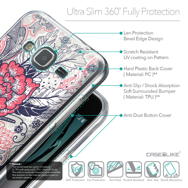 Details in English - CASEiLIKE Samsung Galaxy J3 (2016) back cover Vintage Roses and Feathers Beige 2251