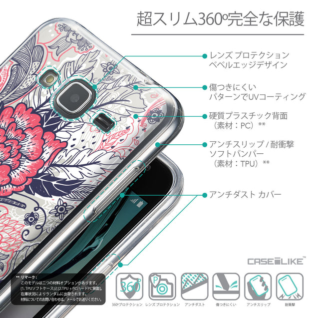 Details in Japanese - CASEiLIKE Samsung Galaxy J3 (2016) back cover Vintage Roses and Feathers Beige 2251