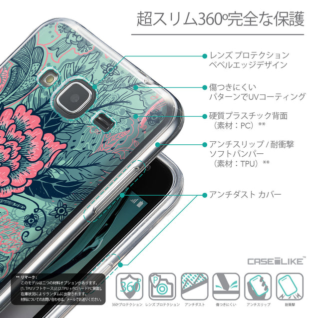 Details in Japanese - CASEiLIKE Samsung Galaxy J3 (2016) back cover Vintage Roses and Feathers Turquoise 2253