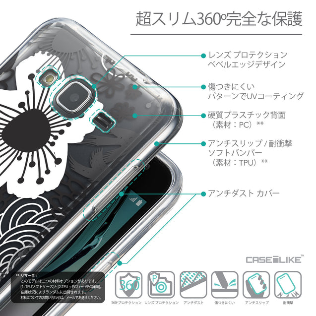 Details in Japanese - CASEiLIKE Samsung Galaxy J3 (2016) back cover Japanese Floral 2256