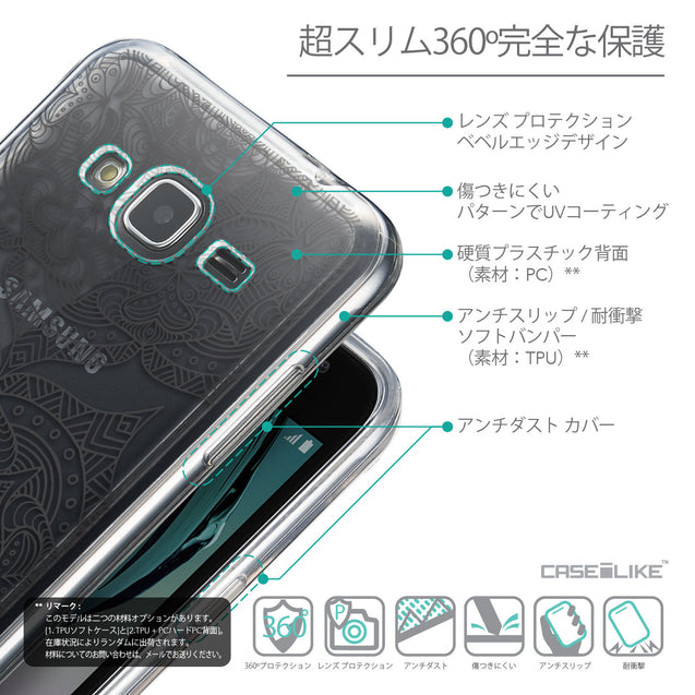 Details in Japanese - CASEiLIKE Samsung Galaxy J3 (2016) back cover Mandala Art 2304