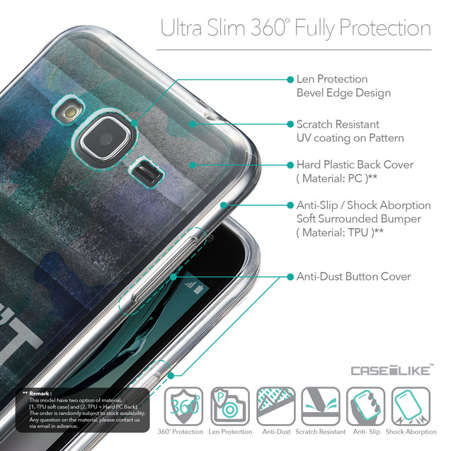 Details in English - CASEiLIKE Samsung Galaxy J3 (2016) back cover Quote 2431